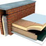 panel-sandwich-tejados-bloques-cando